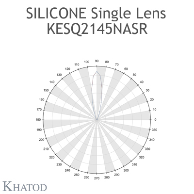 Silicone Single Lenses with Self-Adhesive Tape with Black Holder - Narrow Beam