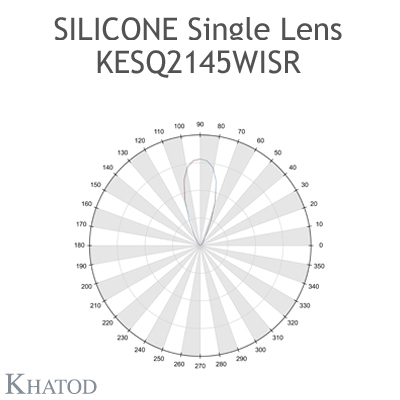 Silicone Single Lenses with Self-Adhesive Tape with Black Holder - Wide Beam