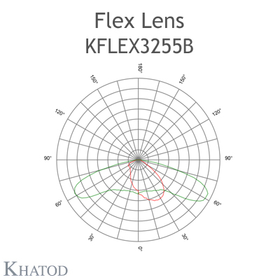 Kflex Optical System with 32 Lenses - Module dimensions: 49.50mm x 100.30mm - 4.60mm height - ECE M Class
