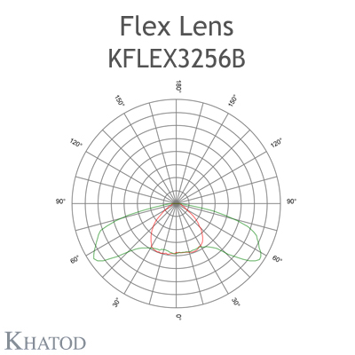 Kflex Optical System with 32 Lenses - Module dimensions: 49.50mm x 100.30mm - 2.45mm height - ECE M Class on median istallation