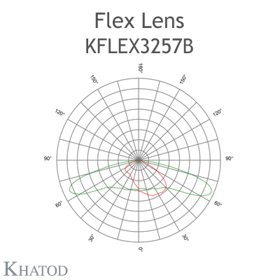 Kflex Optical System with 32 Lenses - Module dimensions: 49.50mm x 100.30mm - 2.45mm height - ECE M Class
