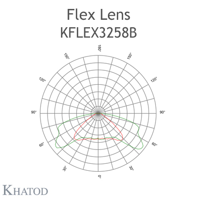 Kflex Optical System with 32 Lenses - Module dimensions: 49.50mm x 100.30mm - 2.45mm height - ECE M Class on median installation