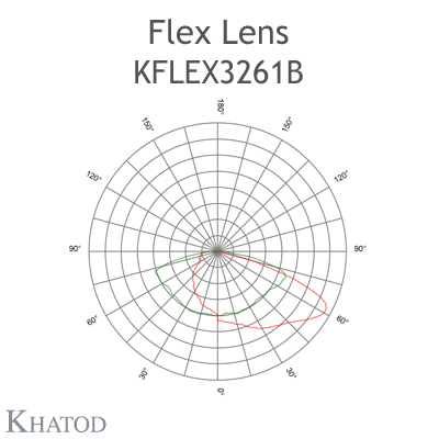 Kflex Optical System with 32 Lenses - Module dimensions: 49.50mm x 100.30mm - 6.20mm height - Vertical Asymmetric Beam
