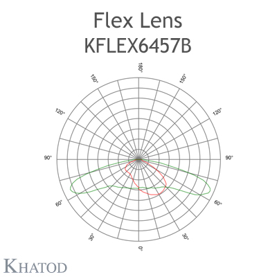 Kflex Optical System with 64 Lenses - Module dimensions: 49.50mm x 201.90mm - 2.45mm height - ECE M Class