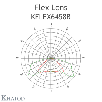 Kflex Optical System with 64 Lenses - Module dimensions: 49.50mm x 201.90mm - 2.45mm height - ECE M Class on median installation