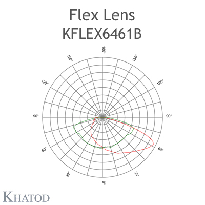 Kflex Optical System with 64 Lenses - Module dimensions: 49.50mm x 201.90mm - 6.20mm height - Vertical Asymmetric Beam