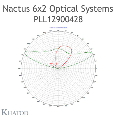 Nactus 6x2 Optical System with 12 Lenses - Module dimensions: 172,96mm x 71,36mm side - Lens pitch: 25,40 mm - Type II Medium, for 5x5mm LEDs