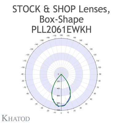 """Optical panels for Mid Power LEDs - 285.60mm x 61mm side, 10.10mm height - 60° FWHM - """"STOCK and SHOP Lenses"""""""