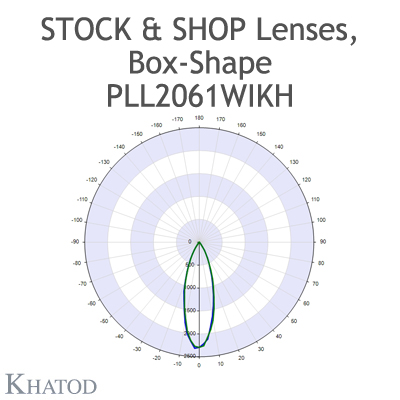 """Optical panels for Mid Power LEDs - 285.60mm x 61mm side, 10.10mm height - 30° FWHM - """"STOCK and SHOP Lenses"""""""