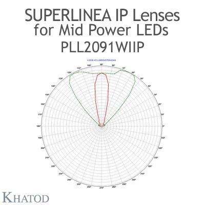Lenses for Mid Power LEDs - Module dimensions: 334.87mm x 59.86mm side, 12.75mm height - 30° FWHM Medium Beam