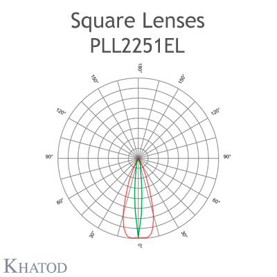 SQUARE Lens - 74.90mm x 74.90mm side, 9.76mm height - Elliptical Beam - Pegs and Fixing with Glue