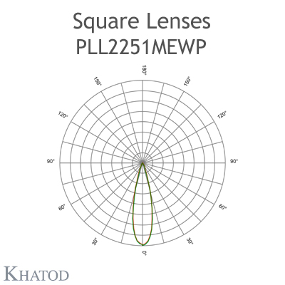 SQUARE Lens - 74.90mm x 74.90mm side, 9.57mm height - Medium Beam - Fixing with Screws