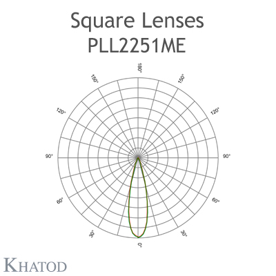 SQUARE Lens - 74.90mm x 74.90mm side, 9.54mm height - Medium Beam - Pegs and Fixing with Glue