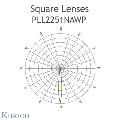 SQUARE Lens - 74.90mm x 74.90mm side, 9.40mm height - Narrow Beam - Fixing with Screws