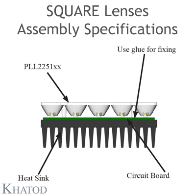 Assembly Specification PLL2251 Square Lenses