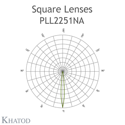 SQUARE Lens - 74.90mm x 74.90mm side, 9.40mm height - Narrow Beam - Pegs and Fixing with Glue