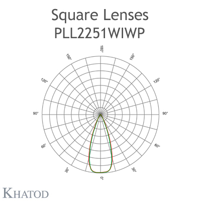 SQUARE Lens - 74.90mm x 74.90mm side, 9.82mm height - Wide Beam - Fixing with Screws
