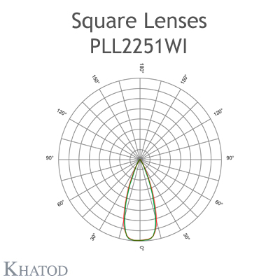 SQUARE Lens - 74.90mm x 74.90mm side, 9.82mm height - Wide Beam - Pegs and Fixing with Glue
