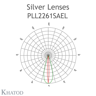 Single Lens with adhesive tape fixing - 26.00mm diameter - 15.00mm height - Elliptical Beam
