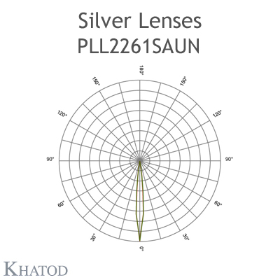 Single Lens with adhesive tape fixing - 26.00mm diameter - 15.00mm height - Ultra Narrow Beam