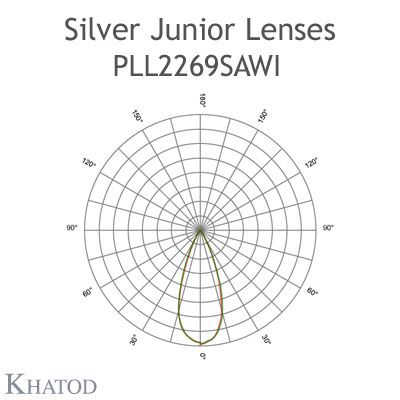 Single Lens with adhesive tape fixing - 21.60mm diameter - 11.70mm height - Wide Beam