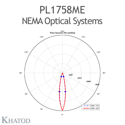NEMA Optical Systems for Power LEDs; Module dimensions: 110mm x 120mm side, 9,51mm height - NEMA 3