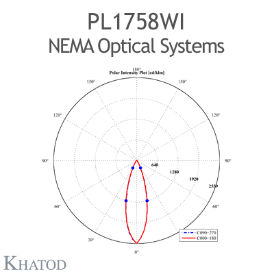 NEMA Optical Systems for Power LEDs; Module dimensions: 110mm x 120mm side, 9,51mm height - NEMA 4
